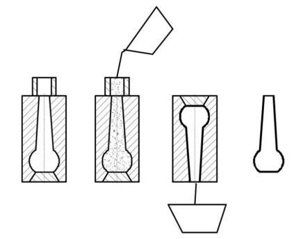 注浆成型是氧化铝陶瓷